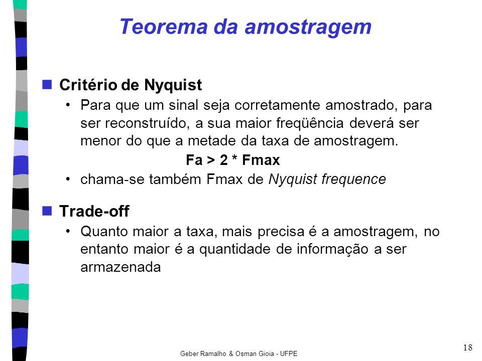 Geber Ramalho & Osman Gioia - UFPE 18 Teorema da amostragem Critério de Nyquist Para que um sinal seja corretamente amostrado, para ser reconstruído,