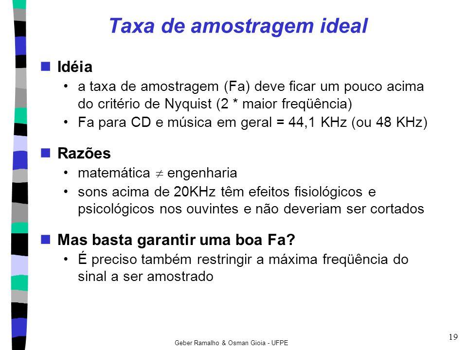 Geber Ramalho & Osman Gioia - UFPE 19 Taxa de amostragem ideal Idéia a taxa de amostragem (Fa) deve ficar um pouco acima do critério de Nyquist (2 * m