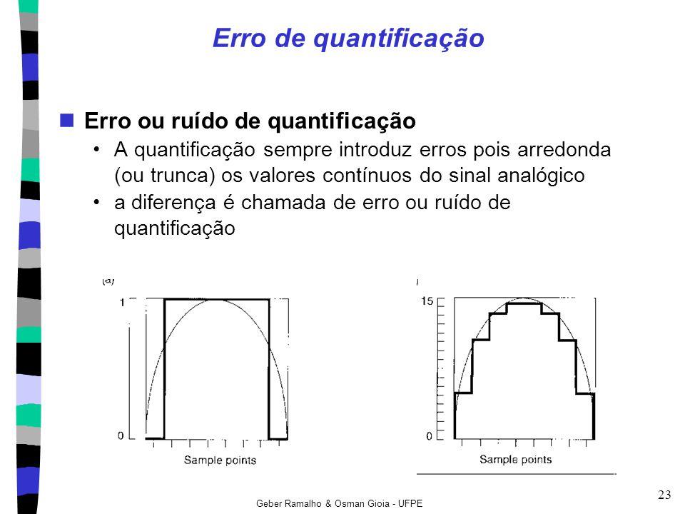 Geber Ramalho & Osman Gioia - UFPE 23 Erro de quantificação Erro ou ruído de quantificação A quantificação sempre introduz erros pois arredonda (ou tr