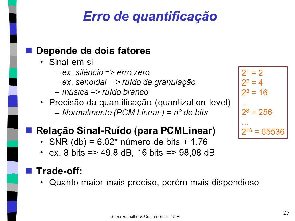 Geber Ramalho & Osman Gioia - UFPE 25 2 1 = 2 2 2 = 4 2 3 = 16... 2 8 = 256... 2 16 = 65536 Erro de quantificação Depende de dois fatores Sinal em si