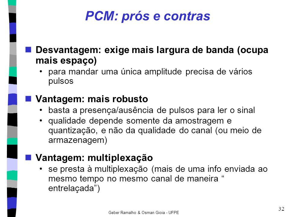 Geber Ramalho & Osman Gioia - UFPE 32 PCM: prós e contras Desvantagem: exige mais largura de banda (ocupa mais espaço) para mandar uma única amplitude