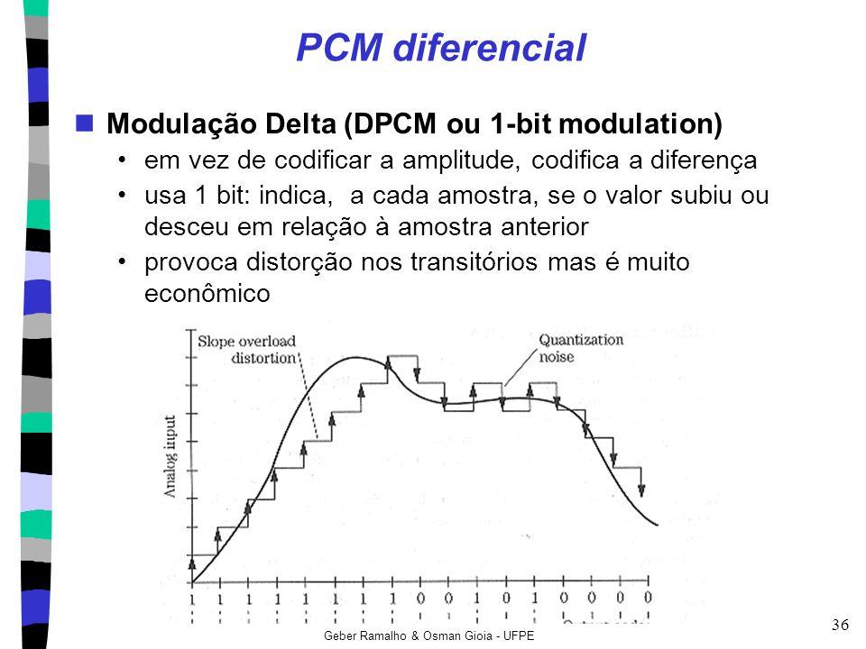 Geber Ramalho & Osman Gioia - UFPE 36 PCM diferencial Modulação Delta (DPCM ou 1-bit modulation) em vez de codificar a amplitude, codifica a diferença