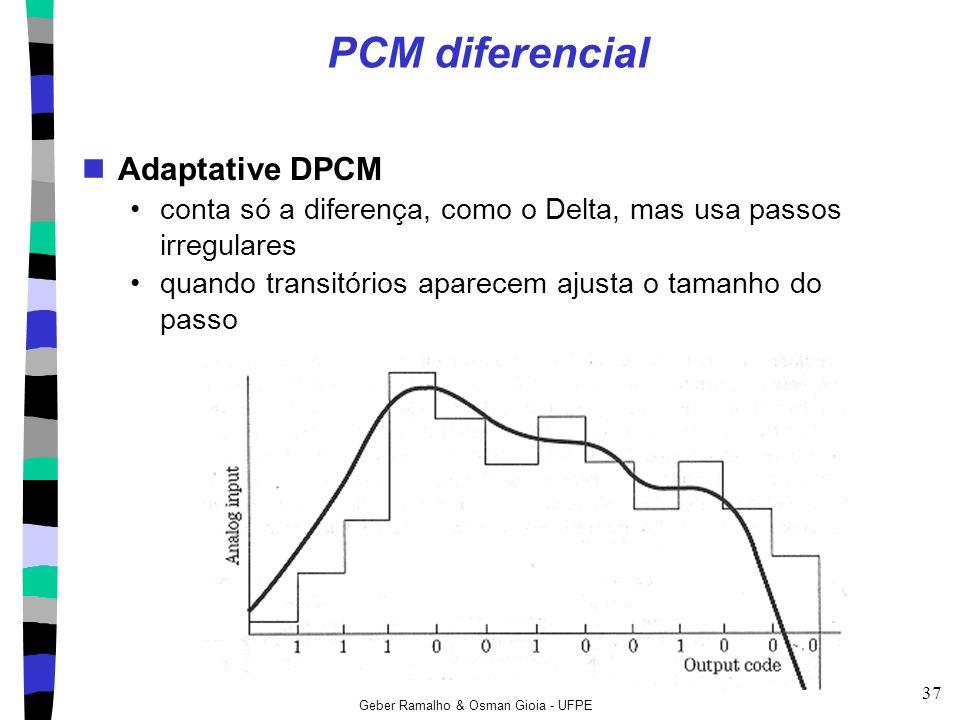 Geber Ramalho & Osman Gioia - UFPE 37 PCM diferencial Adaptative DPCM conta só a diferença, como o Delta, mas usa passos irregulares quando transitóri