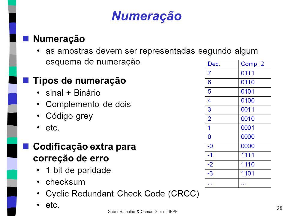 Geber Ramalho & Osman Gioia - UFPE 38 Numeração as amostras devem ser representadas segundo algum esquema de numeração Tipos de numeração sinal + Biná