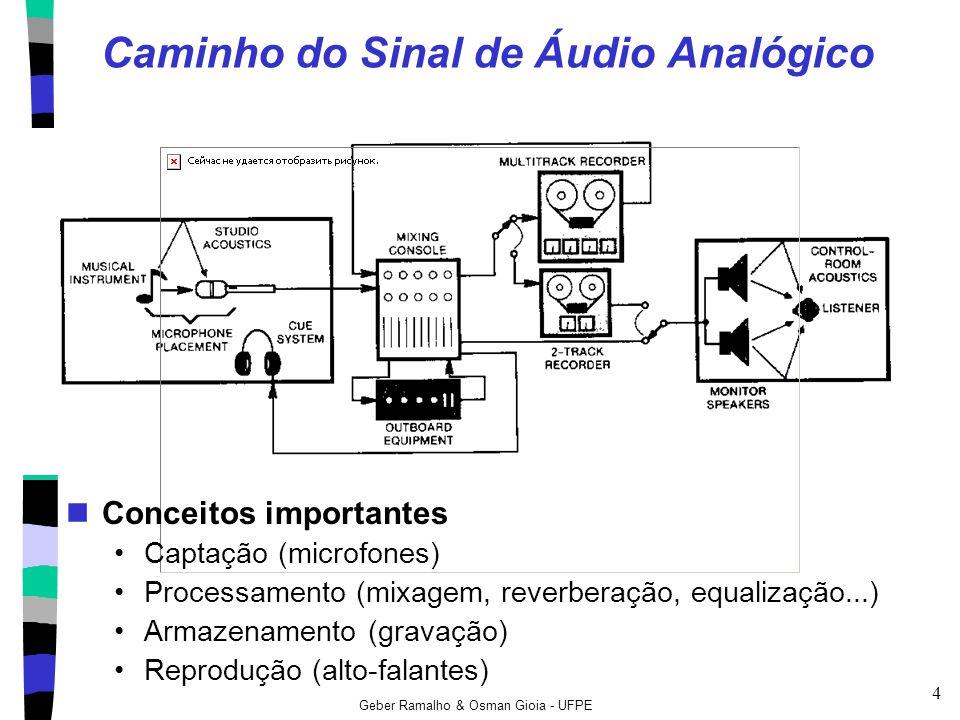 Geber Ramalho & Osman Gioia - UFPE 4 Caminho do Sinal de Áudio Analógico Conceitos importantes Captação (microfones) Processamento (mixagem, reverbera