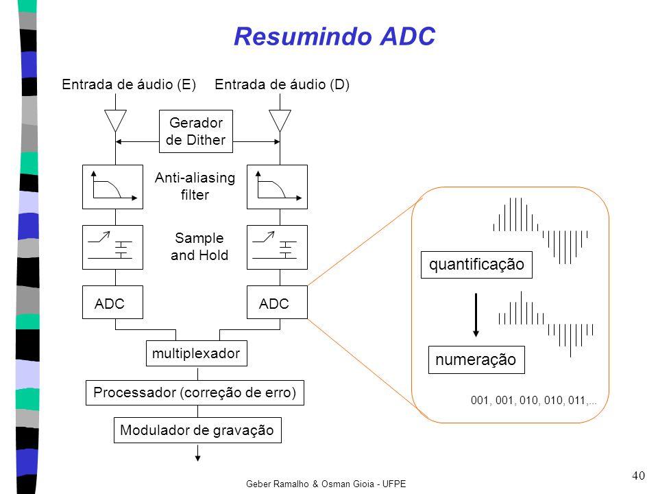 Geber Ramalho & Osman Gioia - UFPE 40 Resumindo ADC quantificação numeração 001, 001, 010, 010, 011,... Entrada de áudio (E)Entrada de áudio (D) Gerad