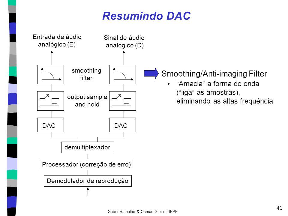 Geber Ramalho & Osman Gioia - UFPE 41 Resumindo DAC Entrada de áudio analógico (E) Sinal de áudio analógico (D) smoothing filter output sample and hol