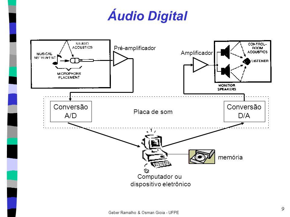 Geber Ramalho & Osman Gioia - UFPE 10 sinal analógico amostrado Conversão A/D: Amostragem & Codificação PCM-linear sinal analógico amostra período de amostragem (T) sinal digital (PCM) 001, 010, 011, 100, 100, 100, 011,...