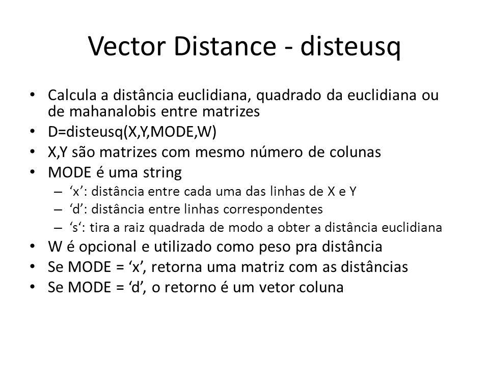 Vector Distance - disteusq Calcula a distância euclidiana, quadrado da euclidiana ou de mahanalobis entre matrizes D=disteusq(X,Y,MODE,W) X,Y são matrizes com mesmo número de colunas MODE é uma string – 'x': distância entre cada uma das linhas de X e Y – 'd': distância entre linhas correspondentes – 's': tira a raiz quadrada de modo a obter a distância euclidiana W é opcional e utilizado como peso pra distância Se MODE = 'x', retorna uma matriz com as distâncias Se MODE = 'd', o retorno é um vetor coluna
