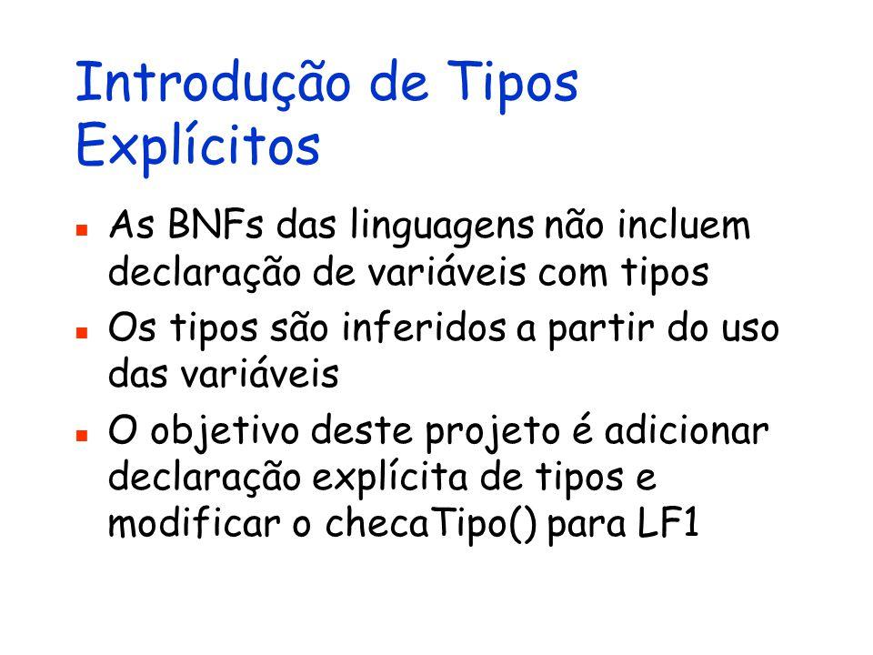 Introdução de Tipos Explícitos As BNFs das linguagens não incluem declaração de variáveis com tipos Os tipos são inferidos a partir do uso das variáve