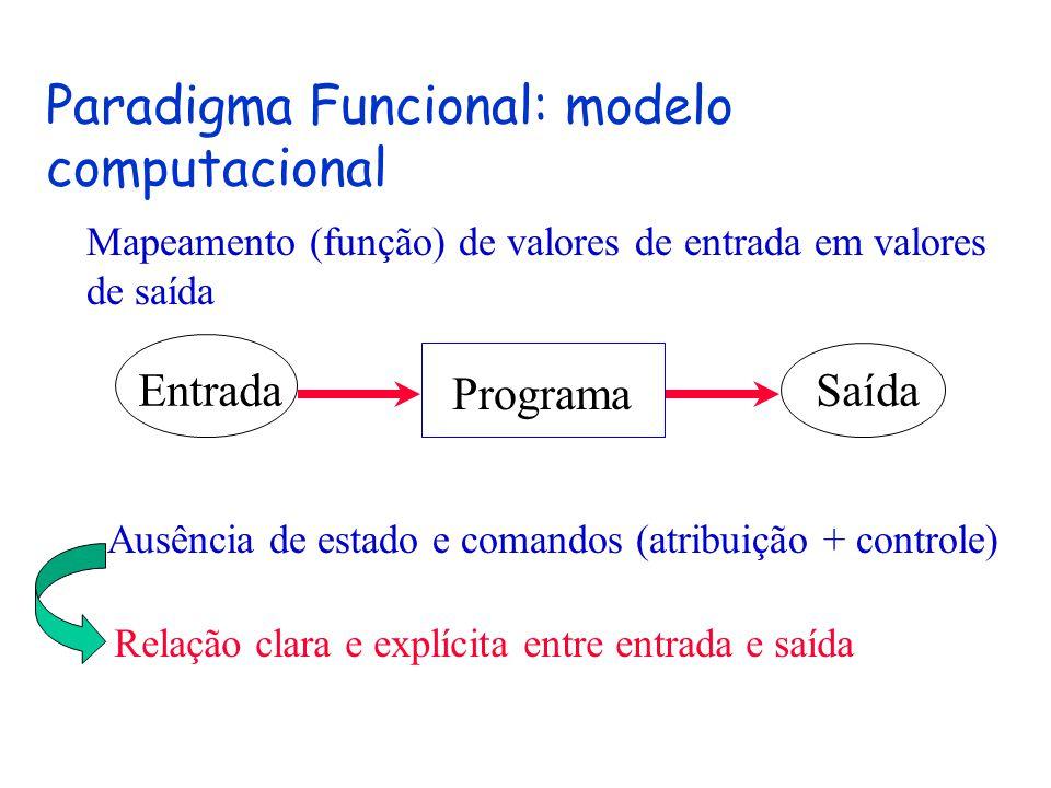 Paradigma Funcional: modelo computacional Entrada Programa Saída Mapeamento (função) de valores de entrada em valores de saída Ausência de estado e co
