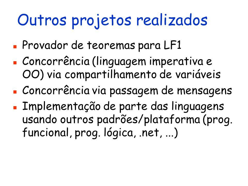 Outros projetos realizados Provador de teoremas para LF1 Concorrência (linguagem imperativa e OO) via compartilhamento de variáveis Concorrência via p