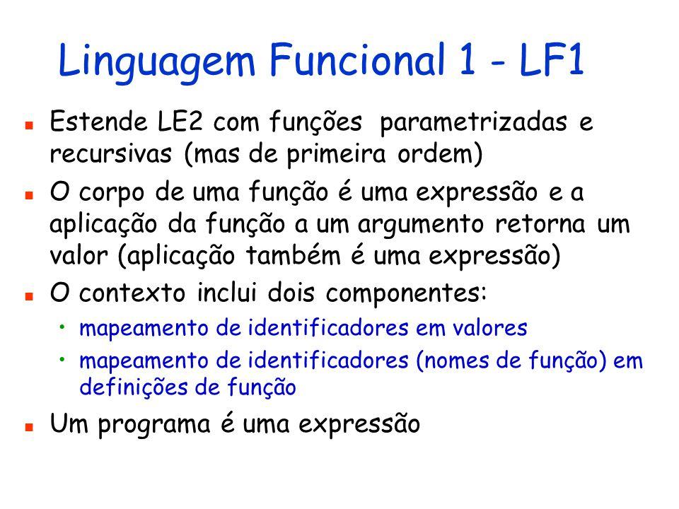 Linguagem Funcional 1 - LF1 Estende LE2 com funções parametrizadas e recursivas (mas de primeira ordem) O corpo de uma função é uma expressão e a apli