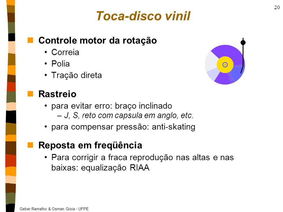 Geber Ramalho & Osman Gioia - UFPE 20 nControle motor da rotação Correia Polia Tração direta nRastreio para evitar erro: braço inclinado –J, S, reto com capsula em anglo, etc.