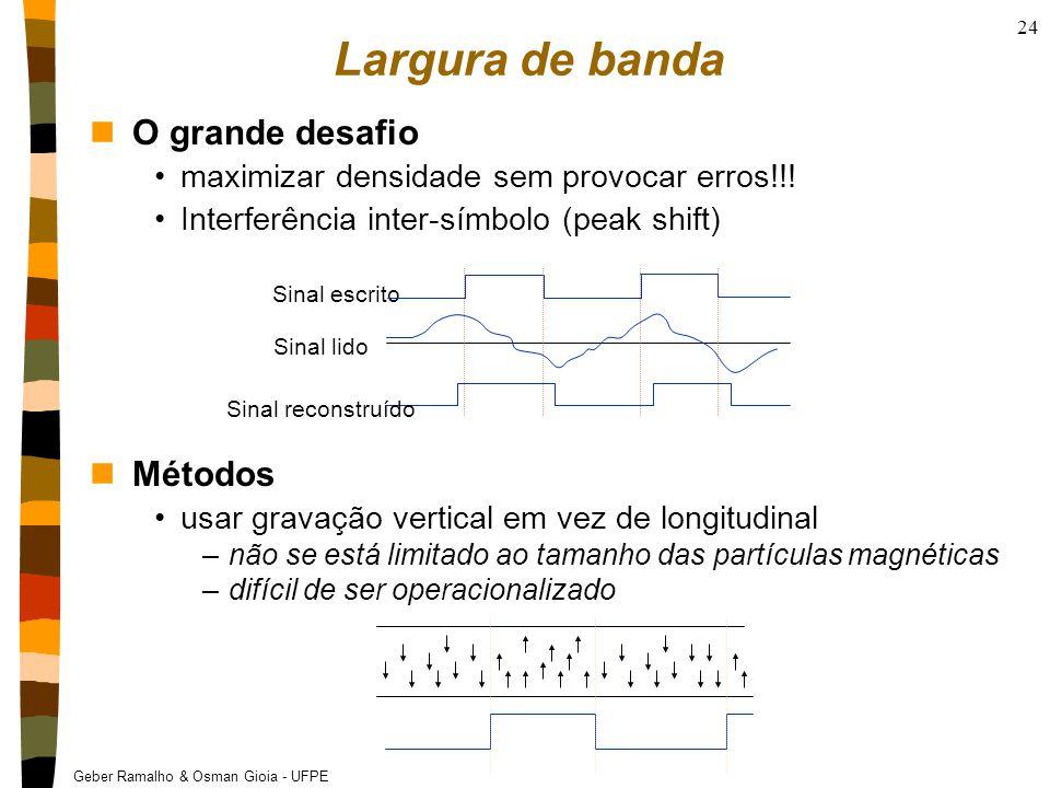 Geber Ramalho & Osman Gioia - UFPE 24 Largura de banda nO grande desafio maximizar densidade sem provocar erros!!.