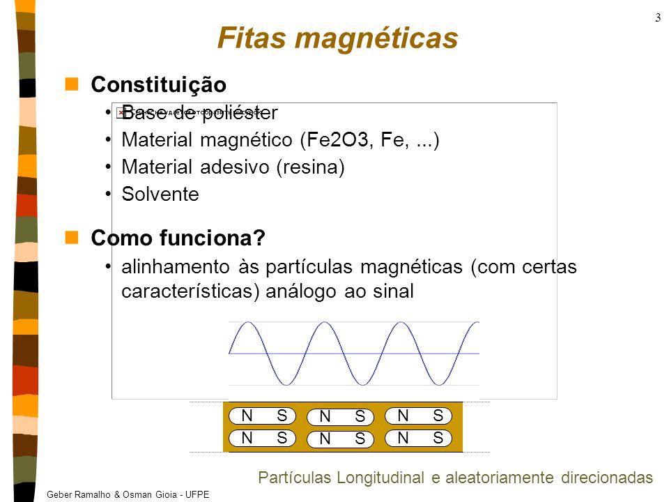 Geber Ramalho & Osman Gioia - UFPE 3 N S Partículas Longitudinal e aleatoriamente direcionadas Fitas magnéticas nConstituição Base de poliéster Material magnético (Fe2O3, Fe,...) Material adesivo (resina) Solvente nComo funciona.