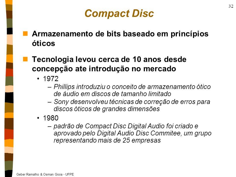 Geber Ramalho & Osman Gioia - UFPE 32 Compact Disc nArmazenamento de bits baseado em princípios óticos nTecnologia levou cerca de 10 anos desde concepção ate introdução no mercado 1972 –Phillips introduziu o conceito de armazenamento ótico de áudio em discos de tamanho limitado –Sony desenvolveu técnicas de correção de erros para discos óticos de grandes dimensões 1980 –padrão de Compact Disc Digital Audio foi criado e aprovado pelo Digital Audio Disc Commitee, um grupo representando mais de 25 empresas