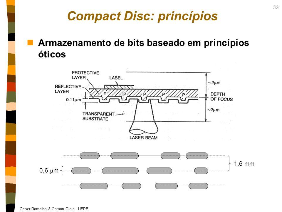 Geber Ramalho & Osman Gioia - UFPE 33 Compact Disc: princípios nArmazenamento de bits baseado em princípios óticos 1,6 mm 0,6  m