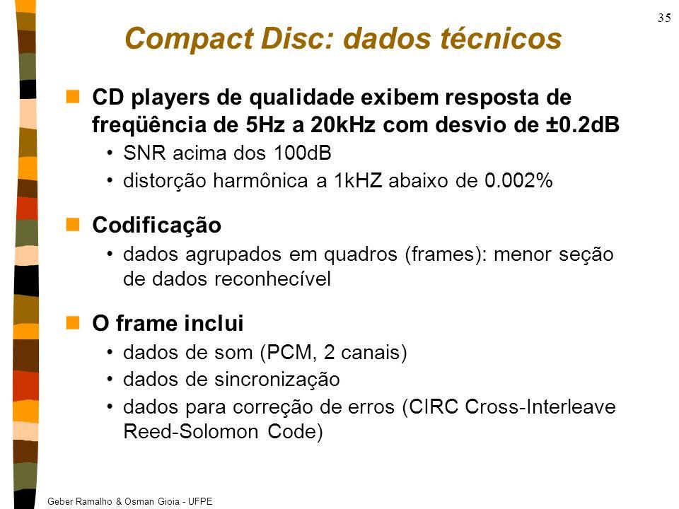 Geber Ramalho & Osman Gioia - UFPE 35 Compact Disc: dados técnicos nCD players de qualidade exibem resposta de freqüência de 5Hz a 20kHz com desvio de ±0.2dB SNR acima dos 100dB distorção harmônica a 1kHZ abaixo de 0.002% nCodificação dados agrupados em quadros (frames): menor seção de dados reconhecível nO frame inclui dados de som (PCM, 2 canais) dados de sincronização dados para correção de erros (CIRC Cross-Interleave Reed-Solomon Code)