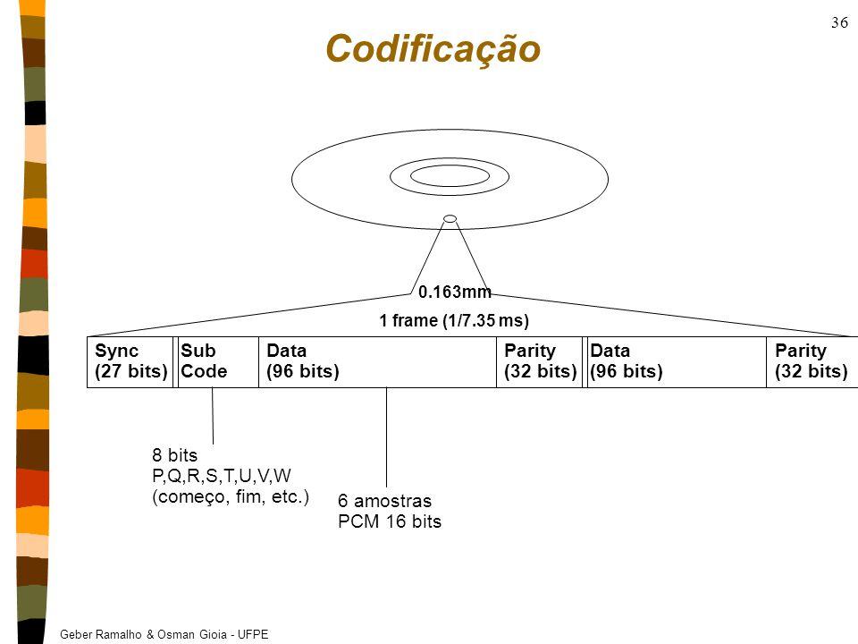 Geber Ramalho & Osman Gioia - UFPE 36 Codificação Sync (27 bits) Sub Code Data (96 bits) Parity (32 bits) Data (96 bits) Parity (32 bits) 8 bits P,Q,R,S,T,U,V,W (começo, fim, etc.) 0.163mm 1 frame (1/7.35 ms) 6 amostras PCM 16 bits