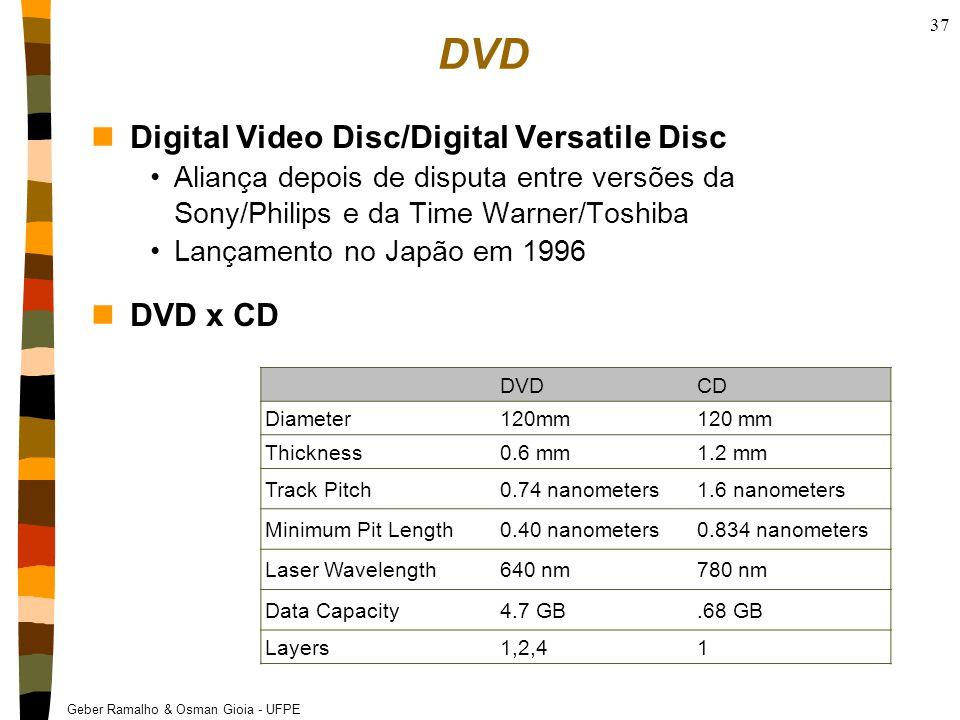 Geber Ramalho & Osman Gioia - UFPE DVD nDigital Video Disc/Digital Versatile Disc Aliança depois de disputa entre versões da Sony/Philips e da Time Warner/Toshiba Lançamento no Japão em 1996 nDVD x CD 37 DVDCD Diameter120mm Thickness0.6 mm1.2 mm Track Pitch0.74 nanometers1.6 nanometers Minimum Pit Length0.40 nanometers0.834 nanometers Laser Wavelength640 nm780 nm Data Capacity4.7 GB.68 GB Layers1,2,41