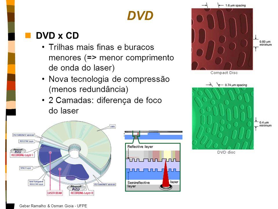 Geber Ramalho & Osman Gioia - UFPE DVD nDVD x CD Trilhas mais finas e buracos menores (=> menor comprimento de onda do laser) Nova tecnologia de compressão (menos redundância) 2 Camadas: diferença de foco do laser 38