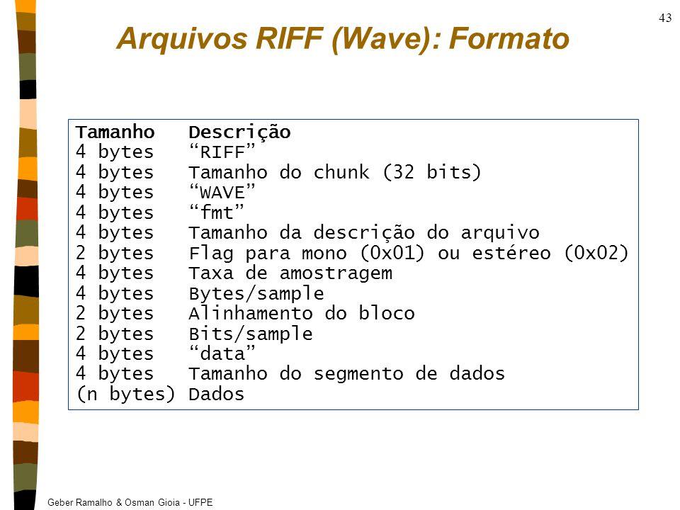 Geber Ramalho & Osman Gioia - UFPE 43 Arquivos RIFF (Wave): Formato TamanhoDescrição 4 bytes RIFF 4 bytesTamanho do chunk (32 bits) 4 bytes WAVE 4 bytes fmt 4 bytesTamanho da descrição do arquivo 2 bytesFlag para mono (0x01) ou estéreo (0x02) 4 bytesTaxa de amostragem 4 bytesBytes/sample 2 bytesAlinhamento do bloco 2 bytesBits/sample 4 bytes data 4 bytesTamanho do segmento de dados (n bytes)Dados