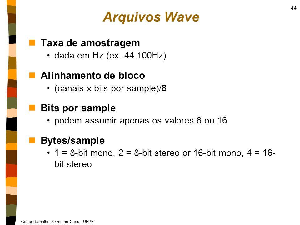 Geber Ramalho & Osman Gioia - UFPE 44 Arquivos Wave nTaxa de amostragem dada em Hz (ex.