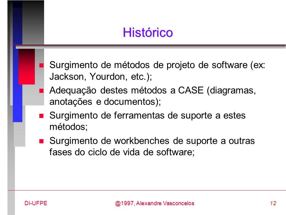 @1997, Alexandre Vasconcelos12DI-UFPE Histórico n Surgimento de métodos de projeto de software (ex: Jackson, Yourdon, etc.); n Adequação destes método