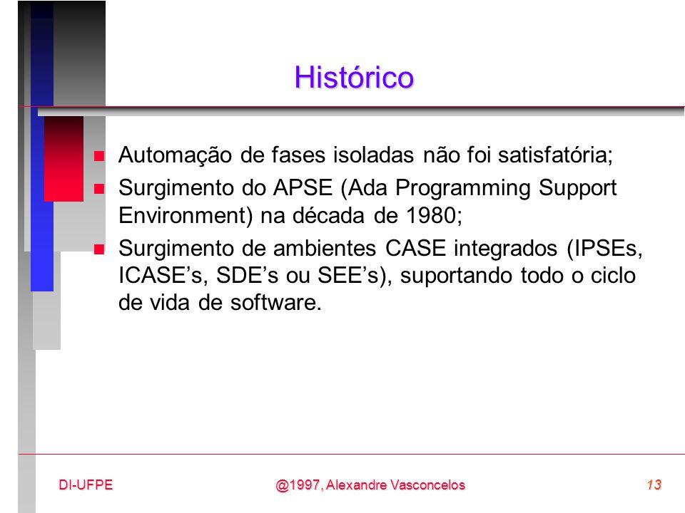 @1997, Alexandre Vasconcelos13DI-UFPE Histórico n Automação de fases isoladas não foi satisfatória; n Surgimento do APSE (Ada Programming Support Envi