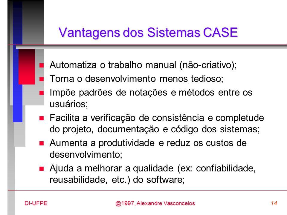 @1997, Alexandre Vasconcelos14DI-UFPE Vantagens dos Sistemas CASE n Automatiza o trabalho manual (não-criativo); n Torna o desenvolvimento menos tedio