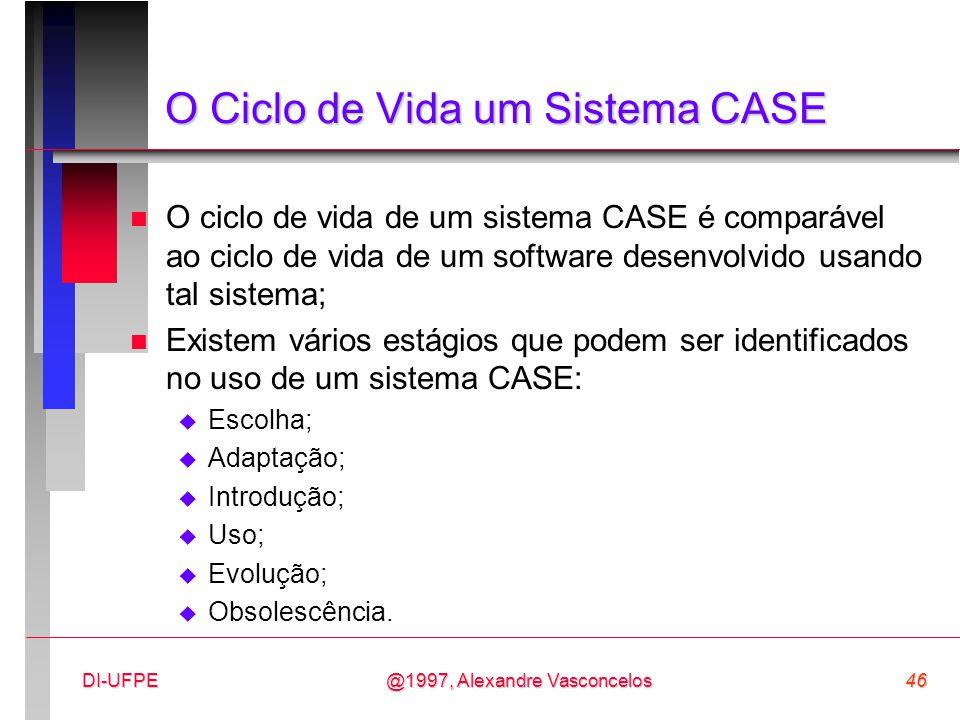 @1997, Alexandre Vasconcelos46DI-UFPE O Ciclo de Vida um Sistema CASE n O ciclo de vida de um sistema CASE é comparável ao ciclo de vida de um softwar
