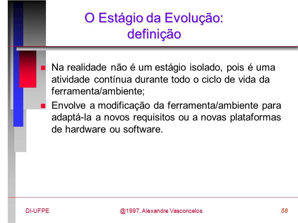 @1997, Alexandre Vasconcelos58DI-UFPE O Estágio da Evolução: definição n Na realidade não é um estágio isolado, pois é uma atividade contínua durante