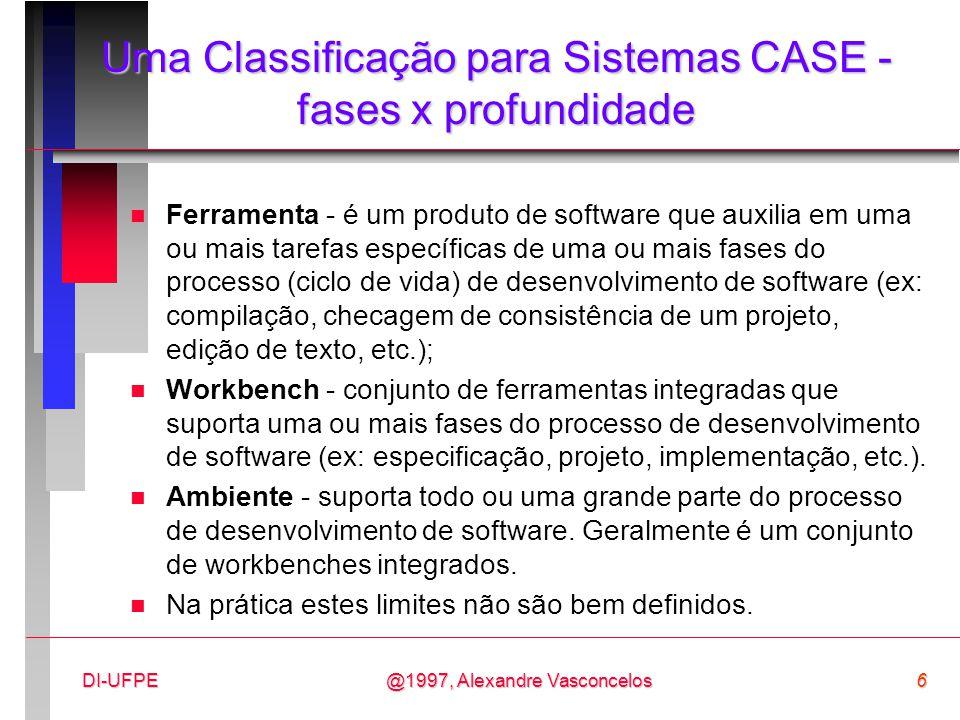 @1997, Alexandre Vasconcelos6DI-UFPE Uma Classificação para Sistemas CASE - fases x profundidade n Ferramenta - é um produto de software que auxilia e