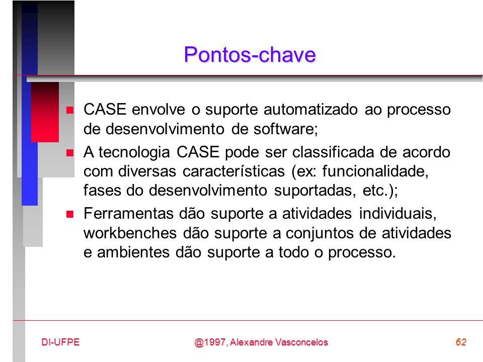 @1997, Alexandre Vasconcelos62DI-UFPE Pontos-chave n CASE envolve o suporte automatizado ao processo de desenvolvimento de software; n A tecnologia CA