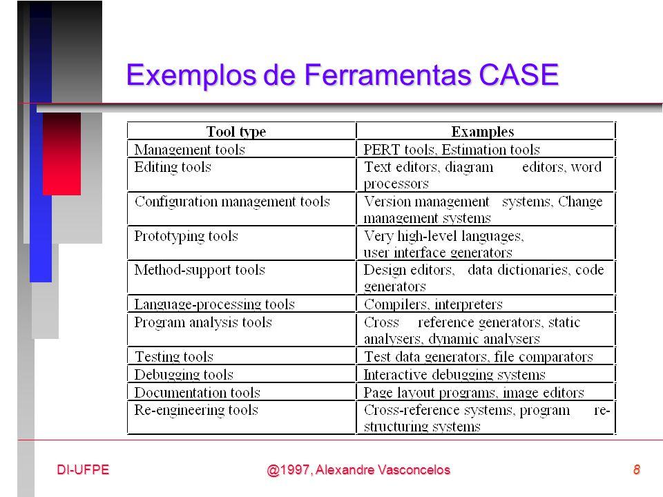 @1997, Alexandre Vasconcelos19DI-UFPE Ferramentas e Workbenches: especificação de requisitos n Exemplos:  DOORS (Dynamic OO Requirements System) - Quality Systems & Software (QSS);  RTM (Requirements and Traceability Management);  ProductTrack (Ferramenta para Captura, rastreamento e avaliação de requisitos).