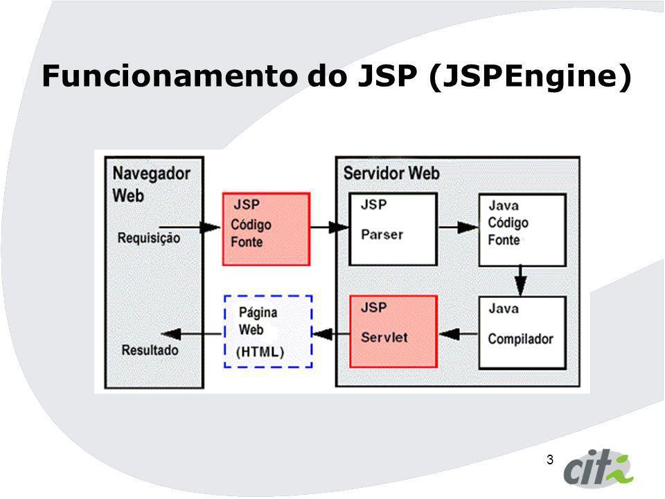 4  O navegador envia uma requisi ç ão para a p á gina JSP.