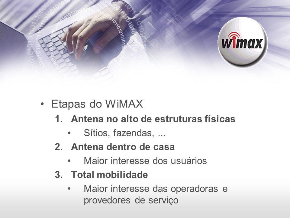 Etapas do WiMAX 1.Antena no alto de estruturas físicas Sítios, fazendas,... 2.Antena dentro de casa Maior interesse dos usuários 3.Total mobilidade Ma