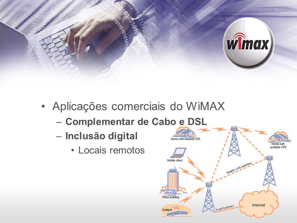Aplicações comerciais do WiMAX –Complementar de Cabo e DSL –Inclusão digital Locais remotos
