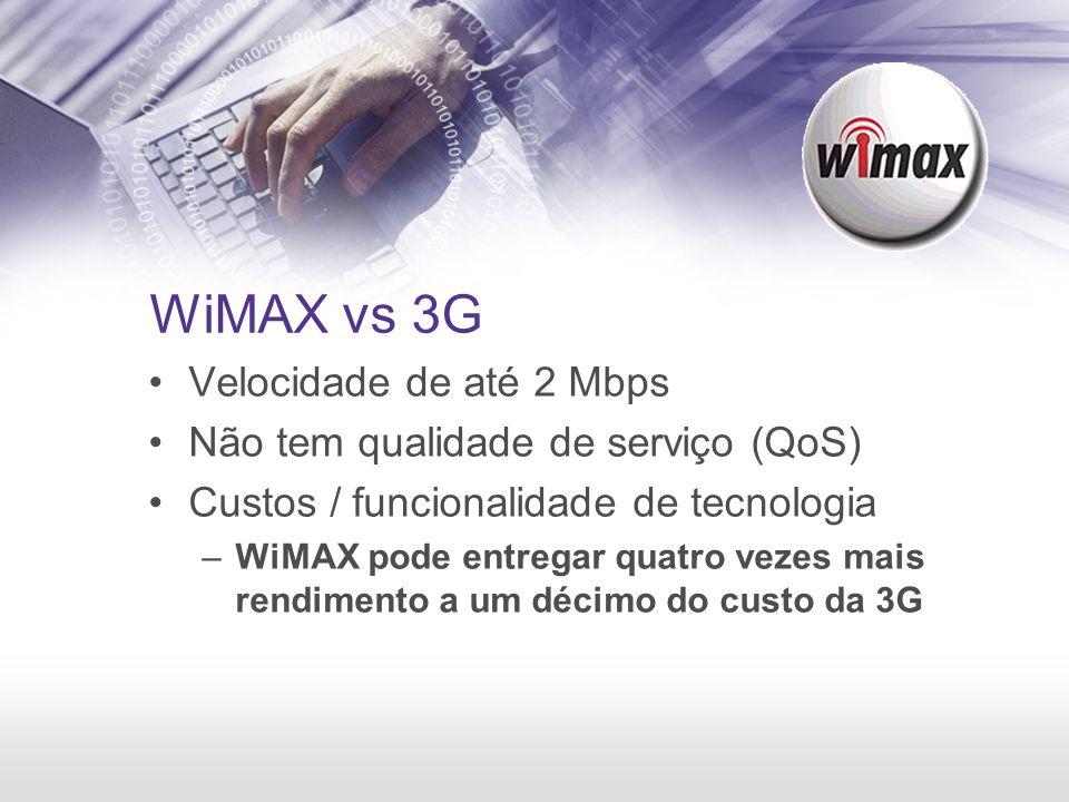 WiMAX vs 3G Velocidade de até 2 Mbps Não tem qualidade de serviço (QoS) Custos / funcionalidade de tecnologia –WiMAX pode entregar quatro vezes mais r