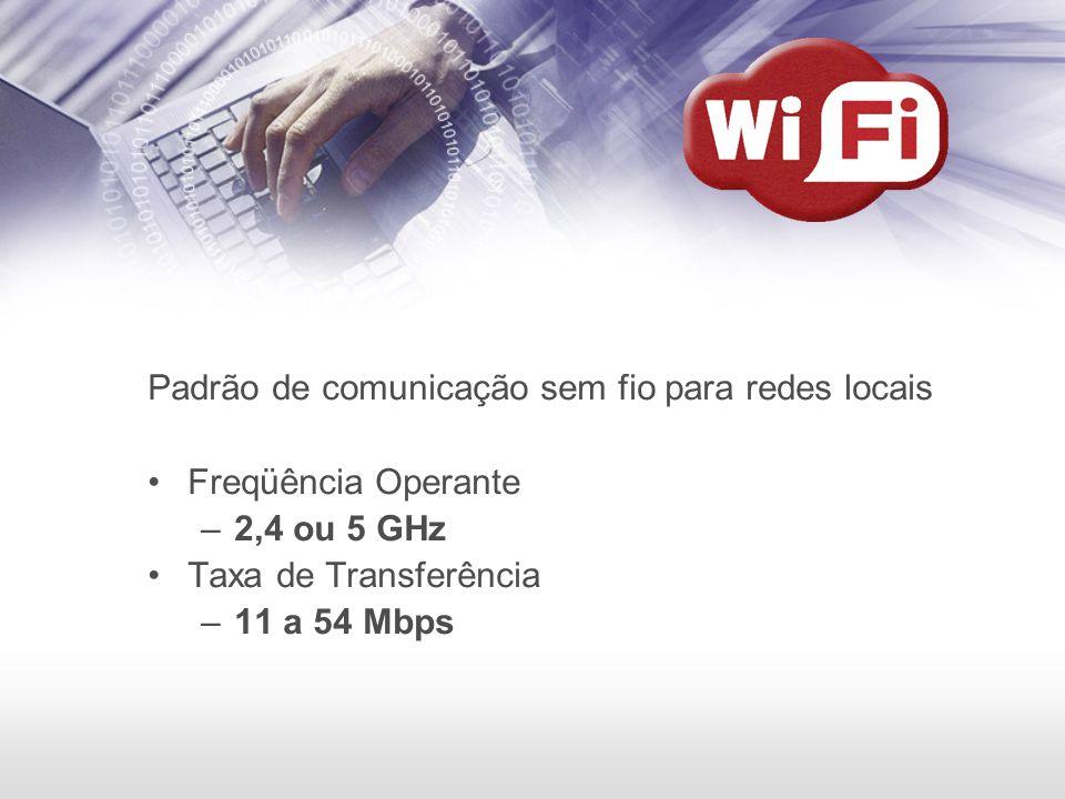 Padrão de comunicação sem fio para redes locais Freqüência Operante –2,4 ou 5 GHz Taxa de Transferência –11 a 54 Mbps