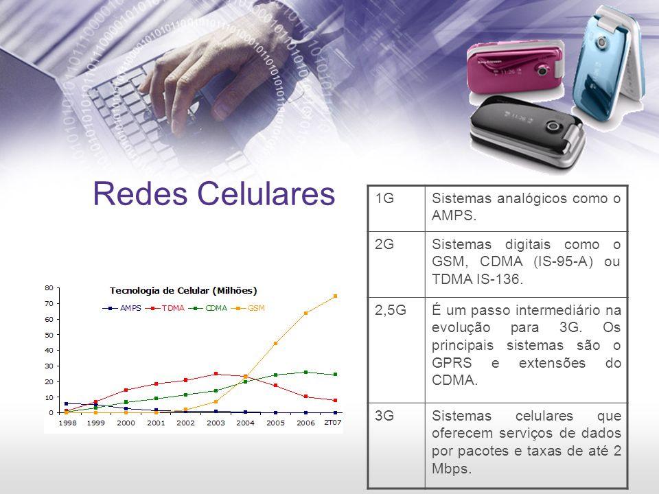 Redes Celulares 1GSistemas analógicos como o AMPS. 2GSistemas digitais como o GSM, CDMA (IS-95-A) ou TDMA IS-136. 2,5GÉ um passo intermediário na evol