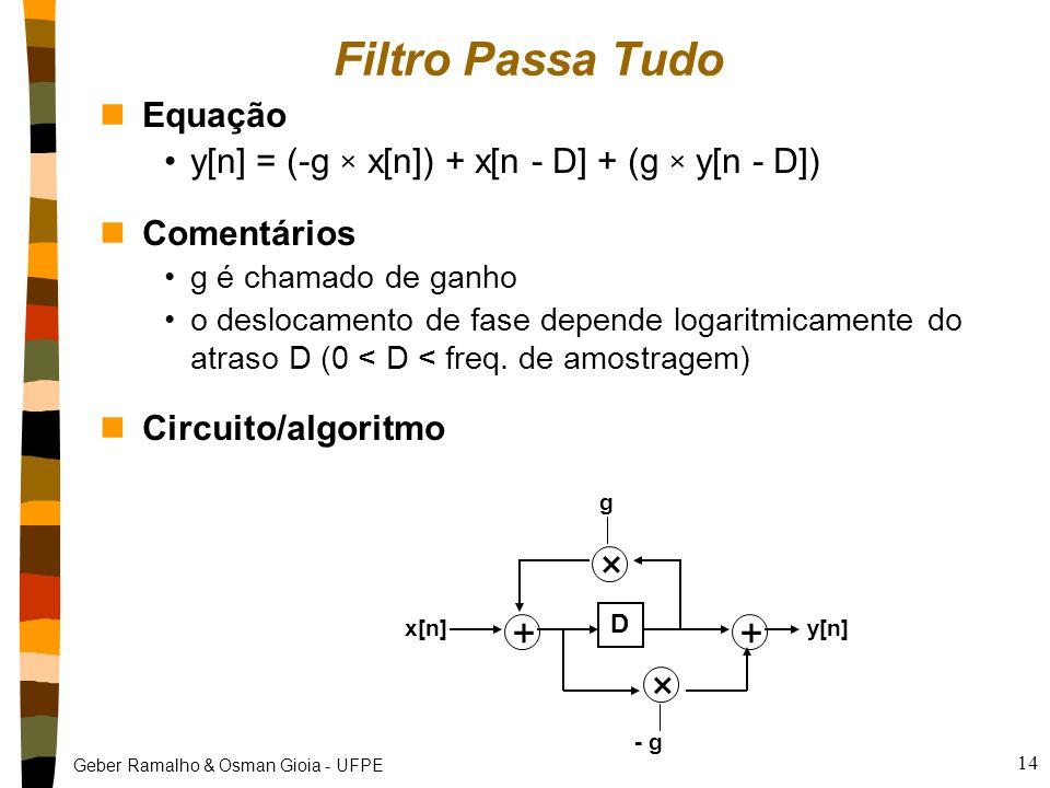 Geber Ramalho & Osman Gioia - UFPE 14 Filtro Passa Tudo nEquação y[n] = (-g × x[n]) + x[n - D] + (g × y[n - D]) nComentários g é chamado de ganho o deslocamento de fase depende logaritmicamente do atraso D (0 < D < freq.