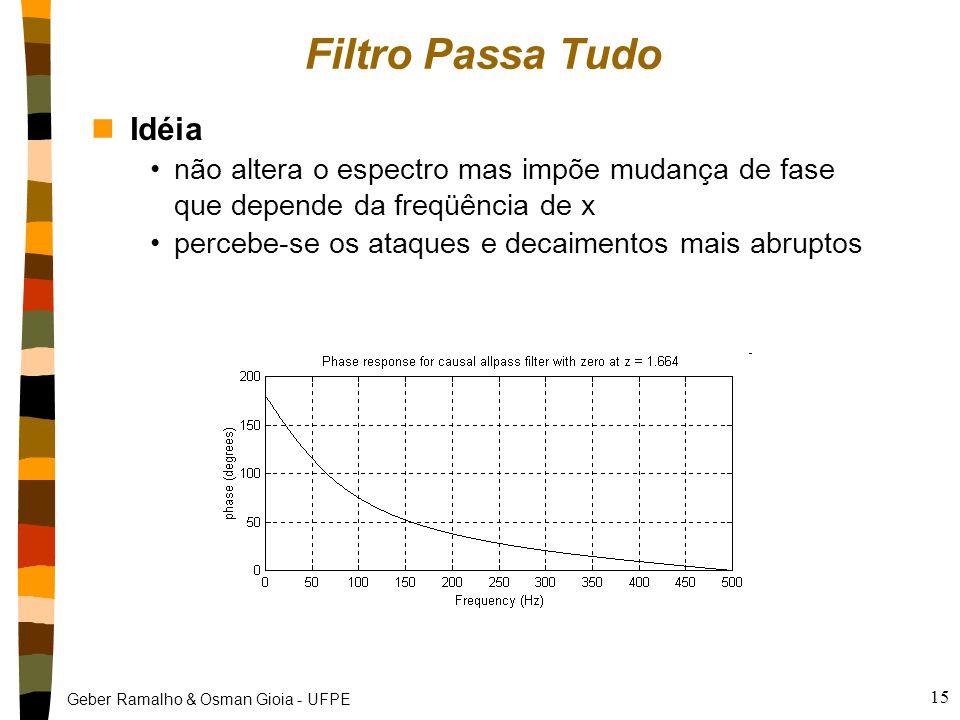 Geber Ramalho & Osman Gioia - UFPE 15 Filtro Passa Tudo nIdéia não altera o espectro mas impõe mudança de fase que depende da freqüência de x percebe-se os ataques e decaimentos mais abruptos