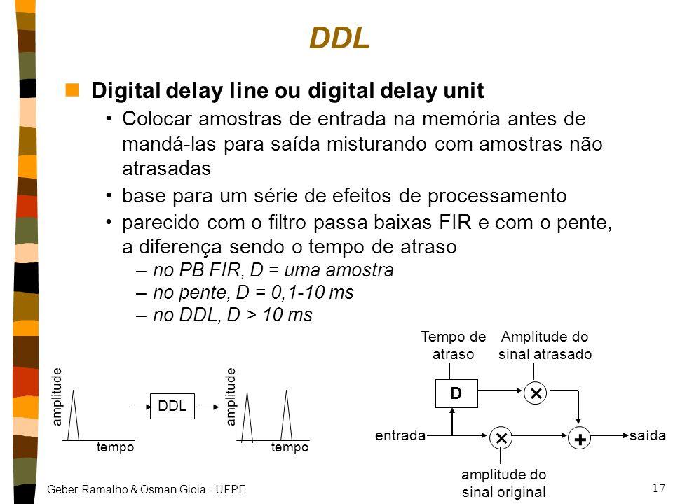 Geber Ramalho & Osman Gioia - UFPE 17 DDL nDigital delay line ou digital delay unit Colocar amostras de entrada na memória antes de mandá-las para saída misturando com amostras não atrasadas base para um série de efeitos de processamento parecido com o filtro passa baixas FIR e com o pente, a diferença sendo o tempo de atraso –no PB FIR, D = uma amostra –no pente, D = 0,1-10 ms –no DDL, D > 10 ms × × + entradasaída D amplitude do sinal original Amplitude do sinal atrasado Tempo de atraso tempo amplitude DDL amplitude tempo