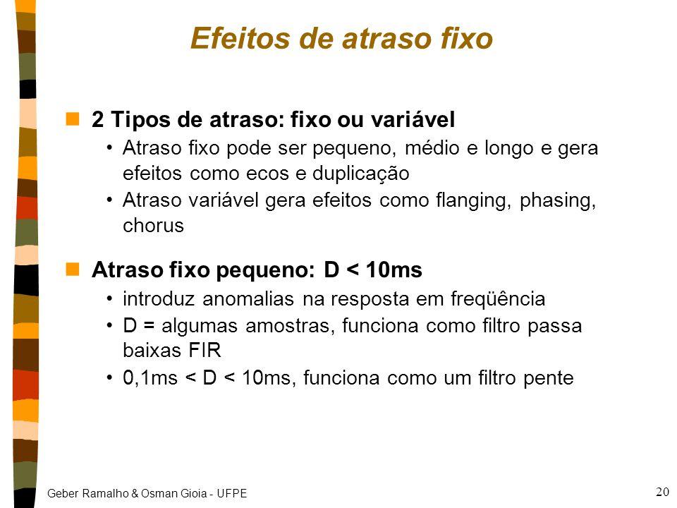 Geber Ramalho & Osman Gioia - UFPE 20 Efeitos de atraso fixo n2 Tipos de atraso: fixo ou variável Atraso fixo pode ser pequeno, médio e longo e gera efeitos como ecos e duplicação Atraso variável gera efeitos como flanging, phasing, chorus nAtraso fixo pequeno: D < 10ms introduz anomalias na resposta em freqüência D = algumas amostras, funciona como filtro passa baixas FIR 0,1ms < D < 10ms, funciona como um filtro pente