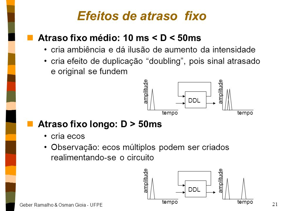 Geber Ramalho & Osman Gioia - UFPE 21 Efeitos de atraso fixo nAtraso fixo médio: 10 ms < D < 50ms cria ambiência e dá ilusão de aumento da intensidade cria efeito de duplicação doubling , pois sinal atrasado e original se fundem nAtraso fixo longo: D > 50ms cria ecos Observação: ecos múltiplos podem ser criados realimentando-se o circuito tempo amplitude DDL amplitude tempo amplitude DDL amplitude tempo