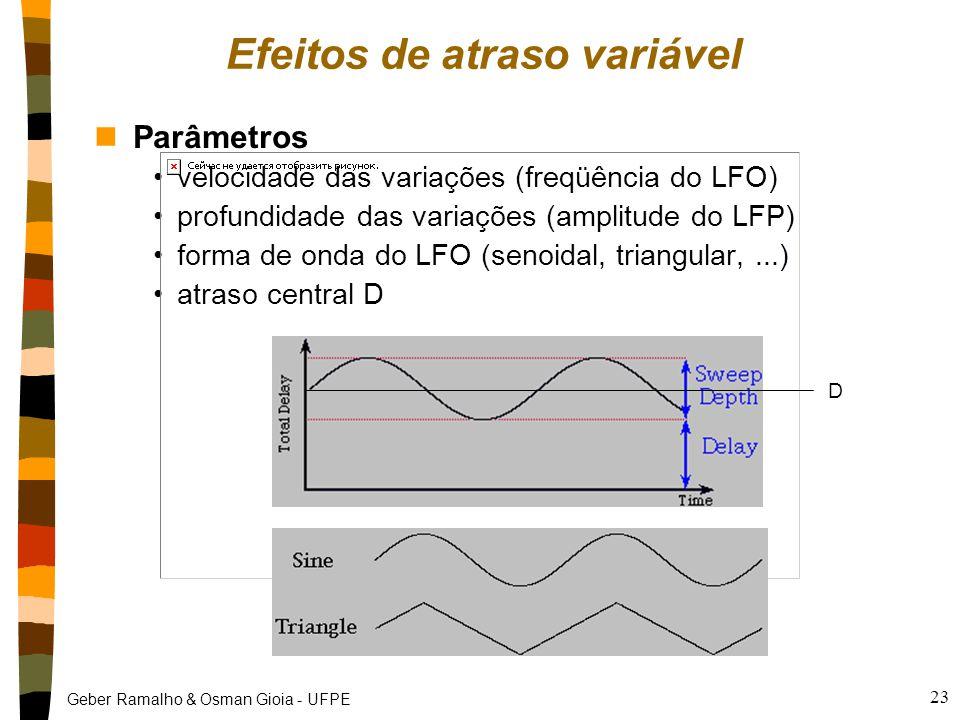 Geber Ramalho & Osman Gioia - UFPE 23 Efeitos de atraso variável nParâmetros velocidade das variações (freqüência do LFO) profundidade das variações (amplitude do LFP) forma de onda do LFO (senoidal, triangular,...) atraso central D D