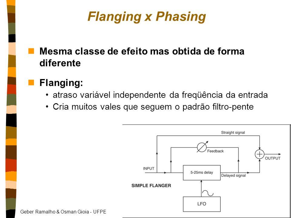 Geber Ramalho & Osman Gioia - UFPE 25 Flanging x Phasing nMesma classe de efeito mas obtida de forma diferente nFlanging: atraso variável independente da freqüência da entrada Cria muitos vales que seguem o padrão filtro-pente