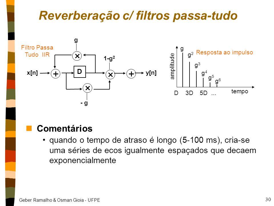 Geber Ramalho & Osman Gioia - UFPE 30 Reverberação c/ filtros passa-tudo nComentários quando o tempo de atraso é longo (5-100 ms), cria-se uma séries de ecos igualmente espaçados que decaem exponencialmente × + x[n] D g y[n] + × - g × 1-g 2 tempo amplitude D3D5D...
